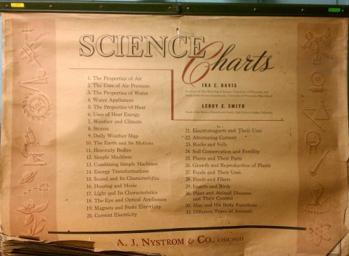 vintage A J Nystrom & Co Science charts